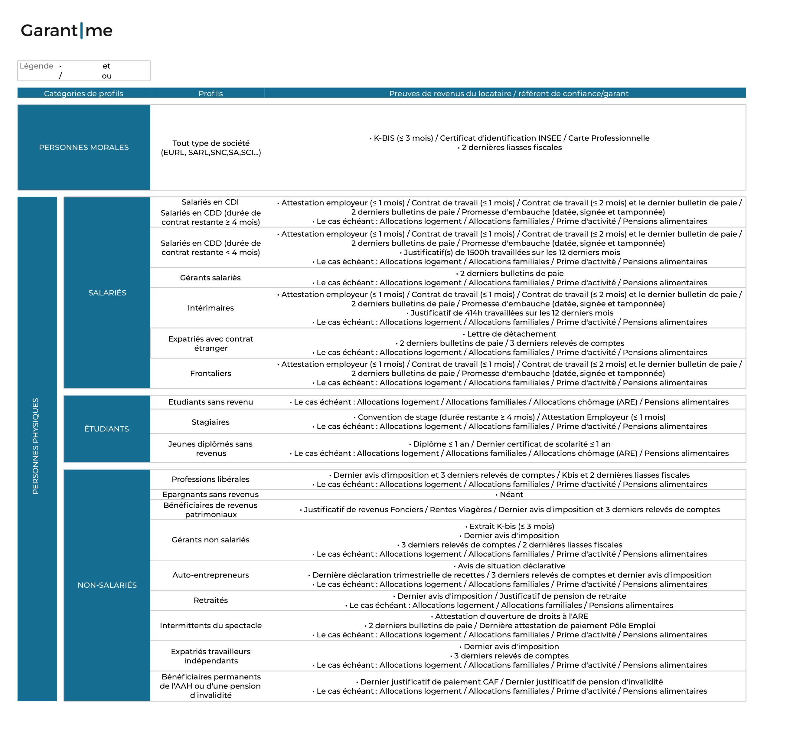 https://cdn2.hubspot.net/hubfs/2607377/Documents_Persona_Blog_pngFormat.png